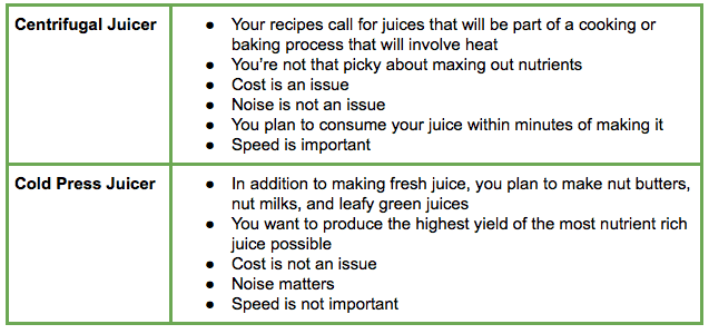 centrifugal vs. cold press juicer chart